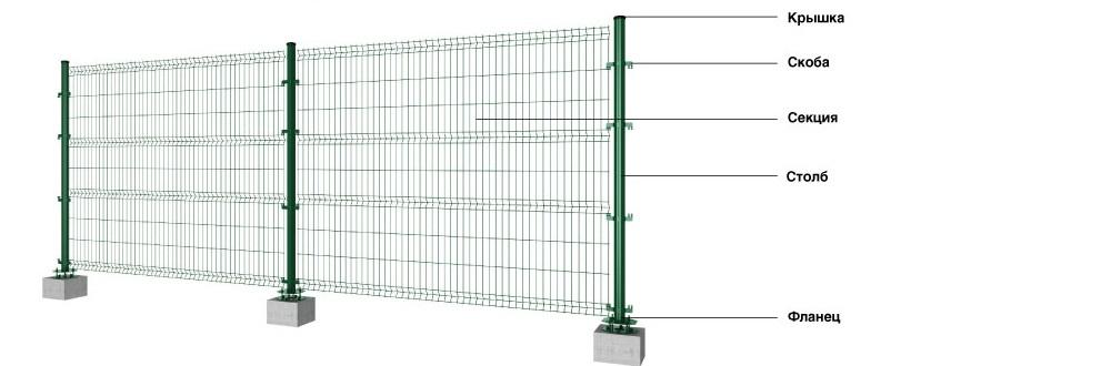 Забор для поля